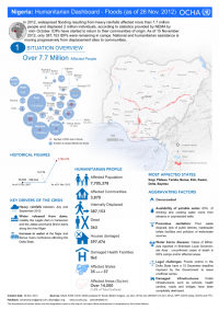 Nigeria: Humanitarian Dashboard - Floods (as of 26 Nov. 2012)
